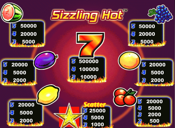 Sizzling Hot Slot 2